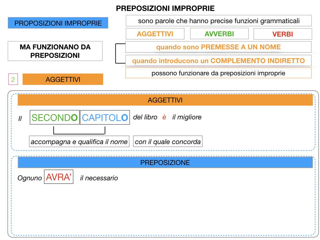 2.PREPOSIZIONI_IMPROPRIE_SIMULAZIONE.060