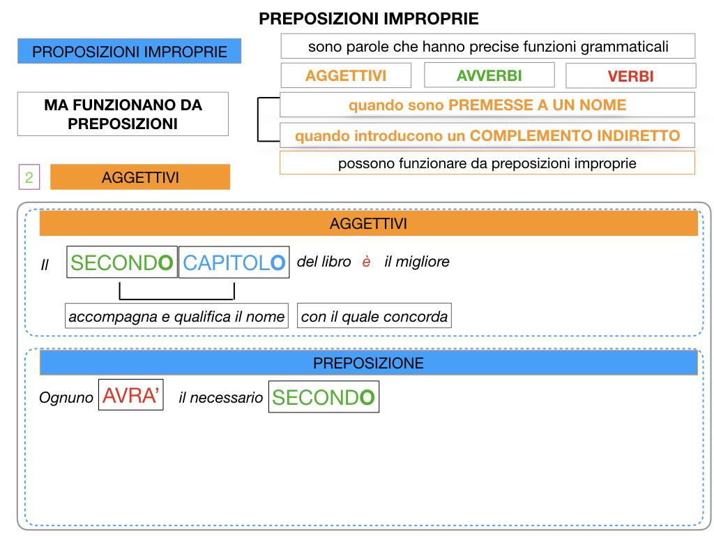 2.PREPOSIZIONI_IMPROPRIE_SIMULAZIONE.061