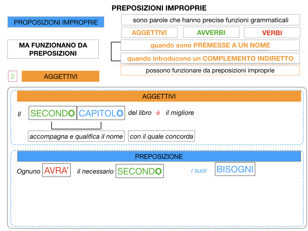 2.PREPOSIZIONI_IMPROPRIE_SIMULAZIONE.062