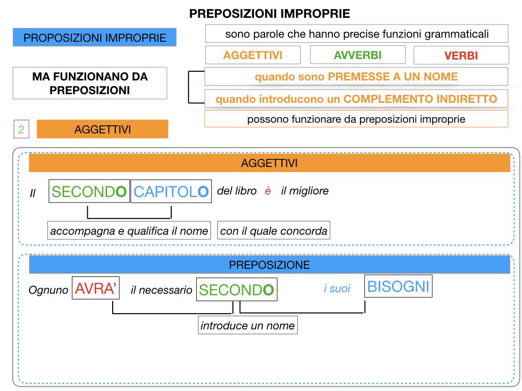 2.PREPOSIZIONI_IMPROPRIE_SIMULAZIONE.063