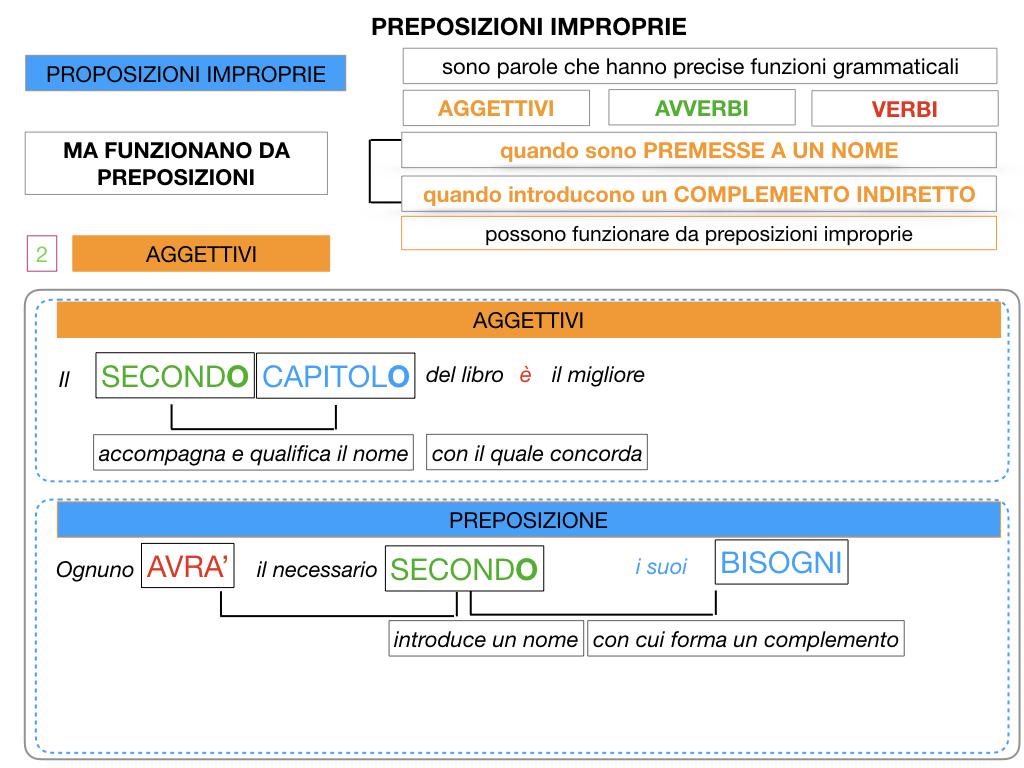 2.PREPOSIZIONI_IMPROPRIE_SIMULAZIONE.064