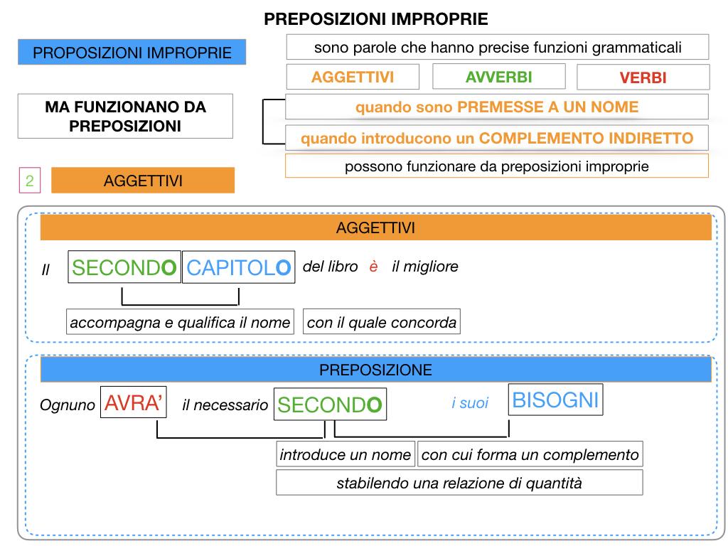 2.PREPOSIZIONI_IMPROPRIE_SIMULAZIONE.065