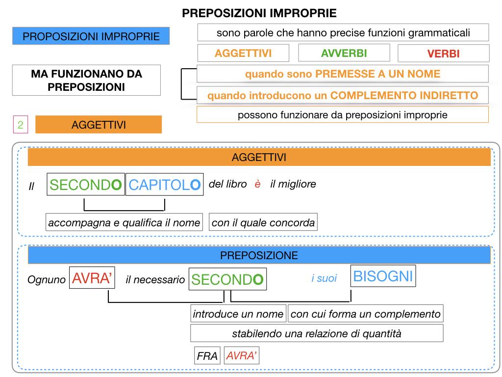 2.PREPOSIZIONI_IMPROPRIE_SIMULAZIONE.066