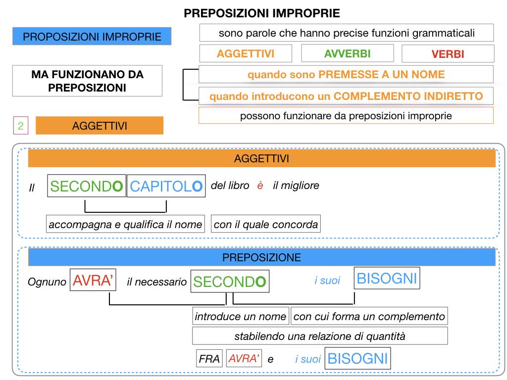 2.PREPOSIZIONI_IMPROPRIE_SIMULAZIONE.067