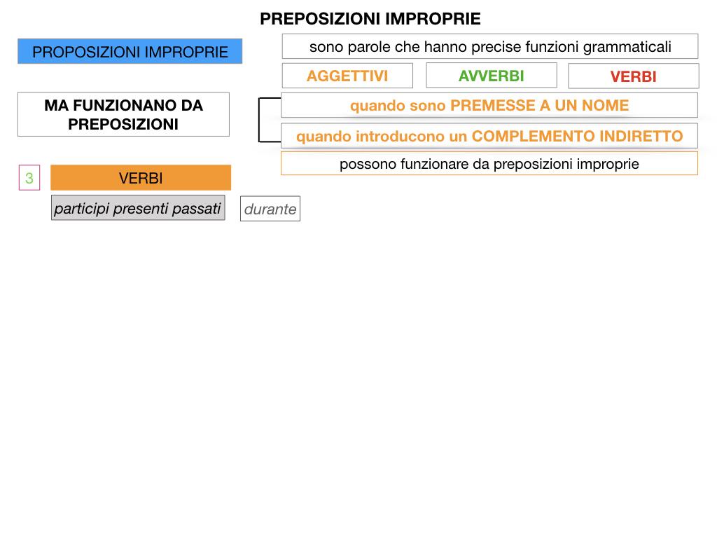 2.PREPOSIZIONI_IMPROPRIE_SIMULAZIONE.090