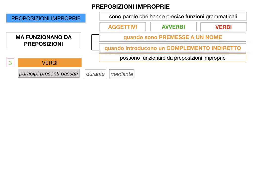 2.PREPOSIZIONI_IMPROPRIE_SIMULAZIONE.091