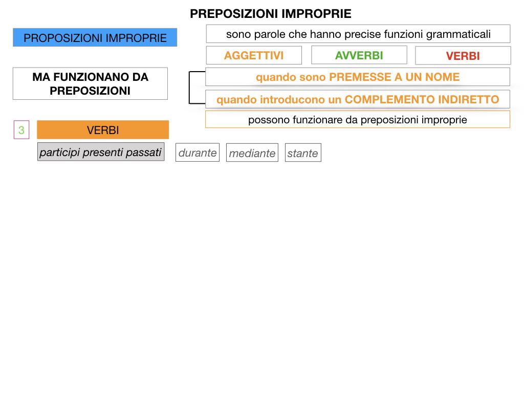 2.PREPOSIZIONI_IMPROPRIE_SIMULAZIONE.092
