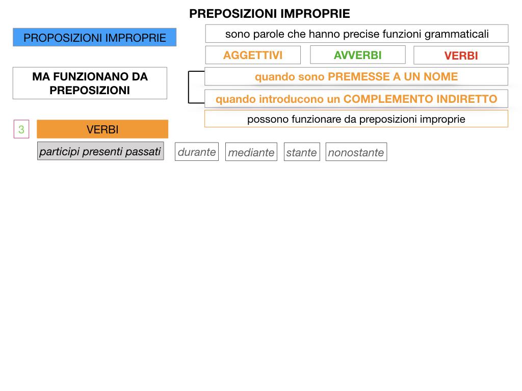 2.PREPOSIZIONI_IMPROPRIE_SIMULAZIONE.093
