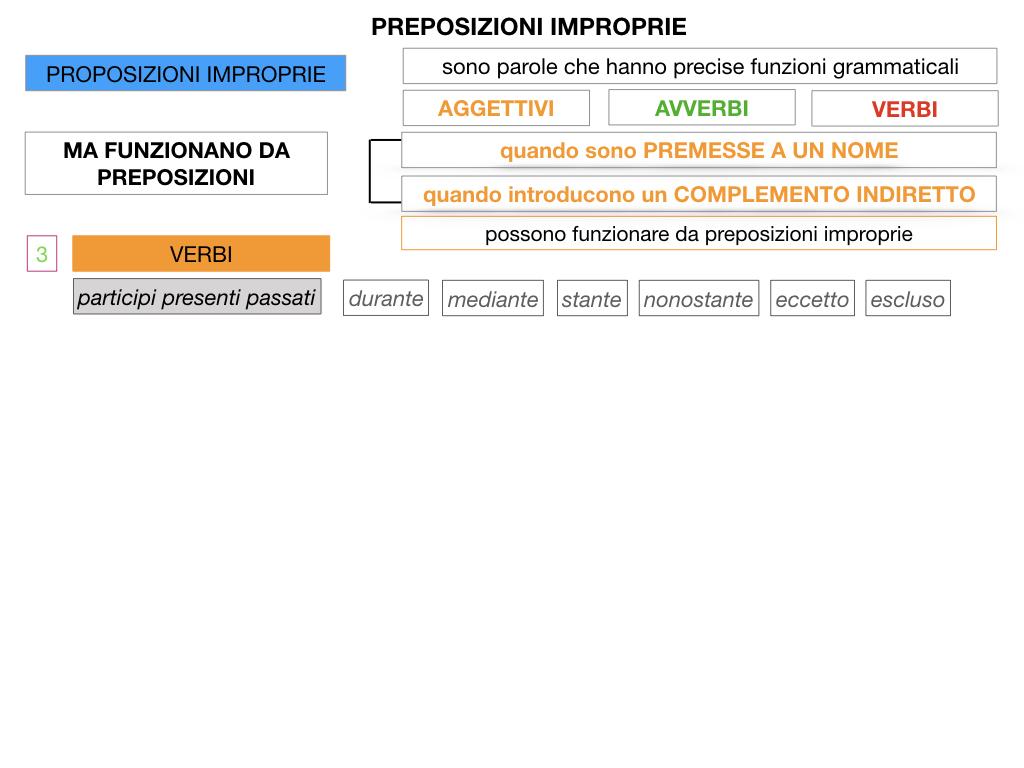2.PREPOSIZIONI_IMPROPRIE_SIMULAZIONE.095