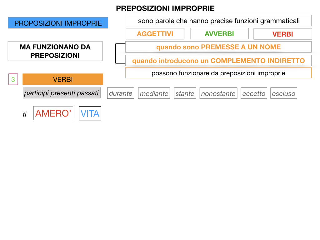2.PREPOSIZIONI_IMPROPRIE_SIMULAZIONE.098