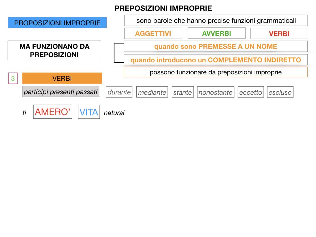 2.PREPOSIZIONI_IMPROPRIE_SIMULAZIONE.099
