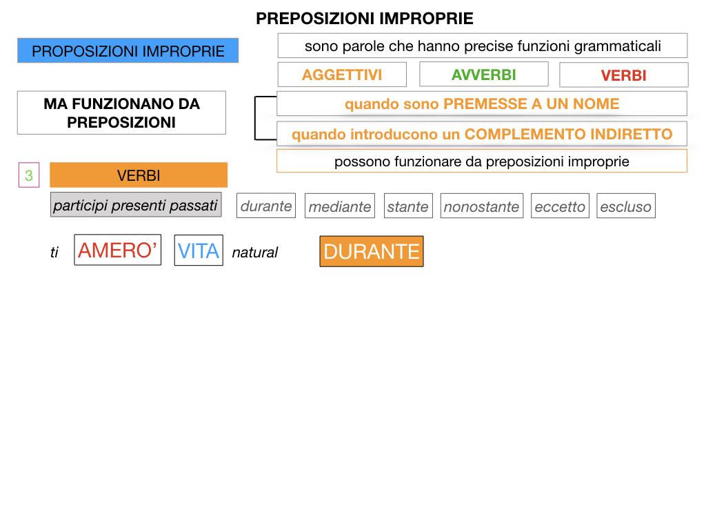 2.PREPOSIZIONI_IMPROPRIE_SIMULAZIONE.100