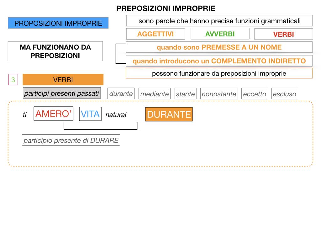 2.PREPOSIZIONI_IMPROPRIE_SIMULAZIONE.101