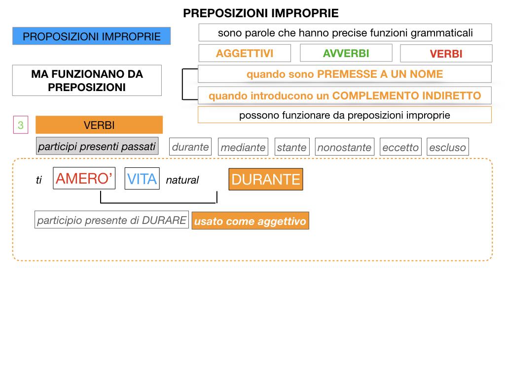 2.PREPOSIZIONI_IMPROPRIE_SIMULAZIONE.102