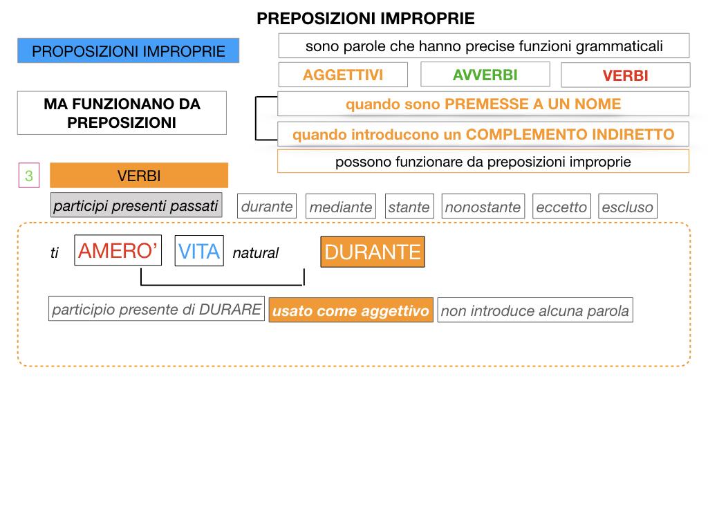 2.PREPOSIZIONI_IMPROPRIE_SIMULAZIONE.103