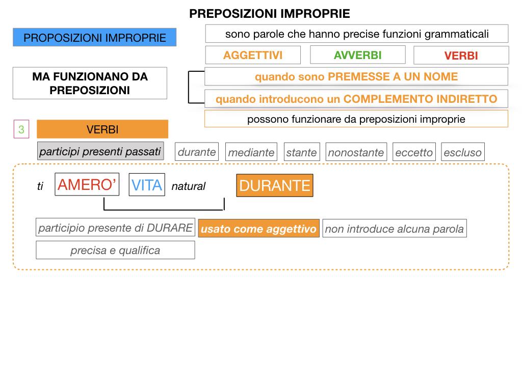 2.PREPOSIZIONI_IMPROPRIE_SIMULAZIONE.104