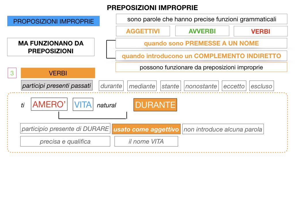 2.PREPOSIZIONI_IMPROPRIE_SIMULAZIONE.105