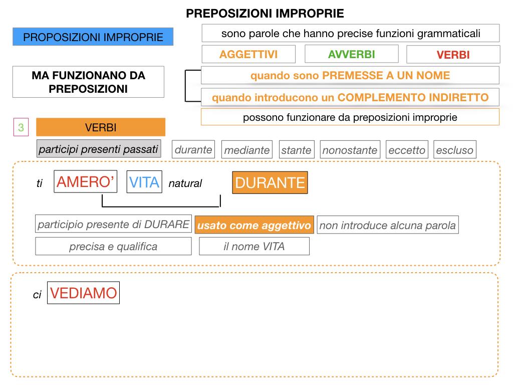 2.PREPOSIZIONI_IMPROPRIE_SIMULAZIONE.106