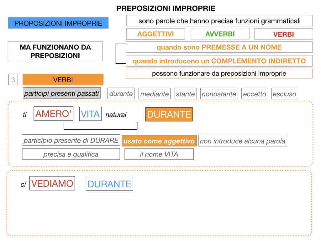 2.PREPOSIZIONI_IMPROPRIE_SIMULAZIONE.107