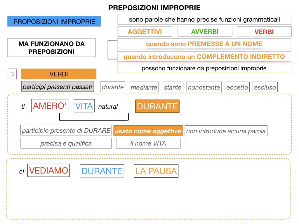 2.PREPOSIZIONI_IMPROPRIE_SIMULAZIONE.108