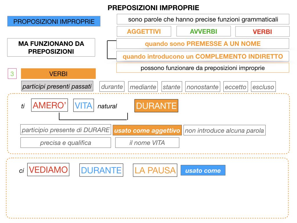 2.PREPOSIZIONI_IMPROPRIE_SIMULAZIONE.109