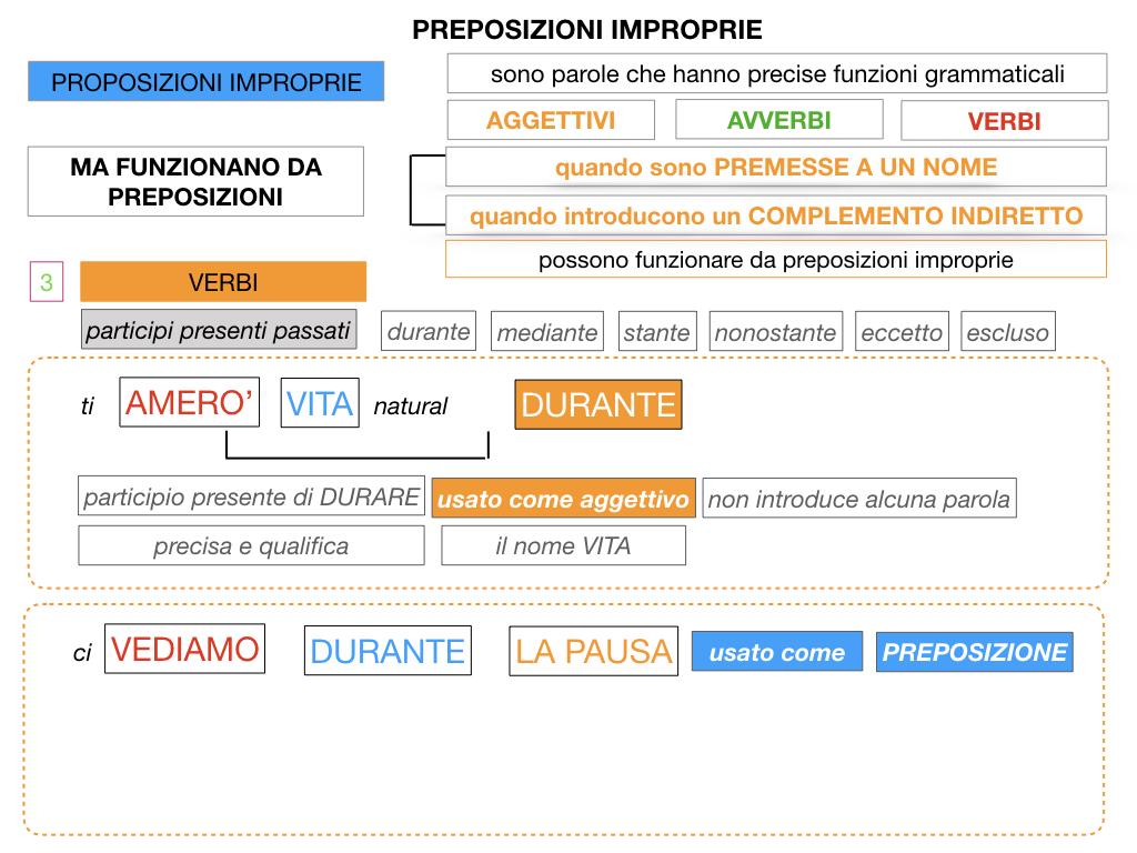 2.PREPOSIZIONI_IMPROPRIE_SIMULAZIONE.110