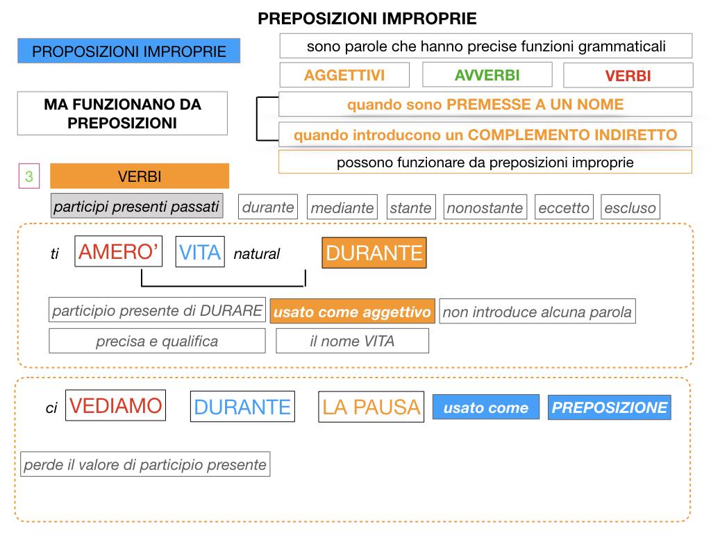 2.PREPOSIZIONI_IMPROPRIE_SIMULAZIONE.111