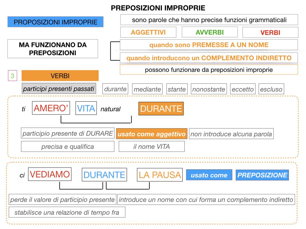 2.PREPOSIZIONI_IMPROPRIE_SIMULAZIONE.113