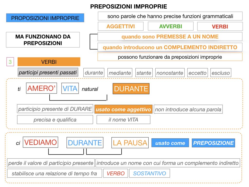 2.PREPOSIZIONI_IMPROPRIE_SIMULAZIONE.115