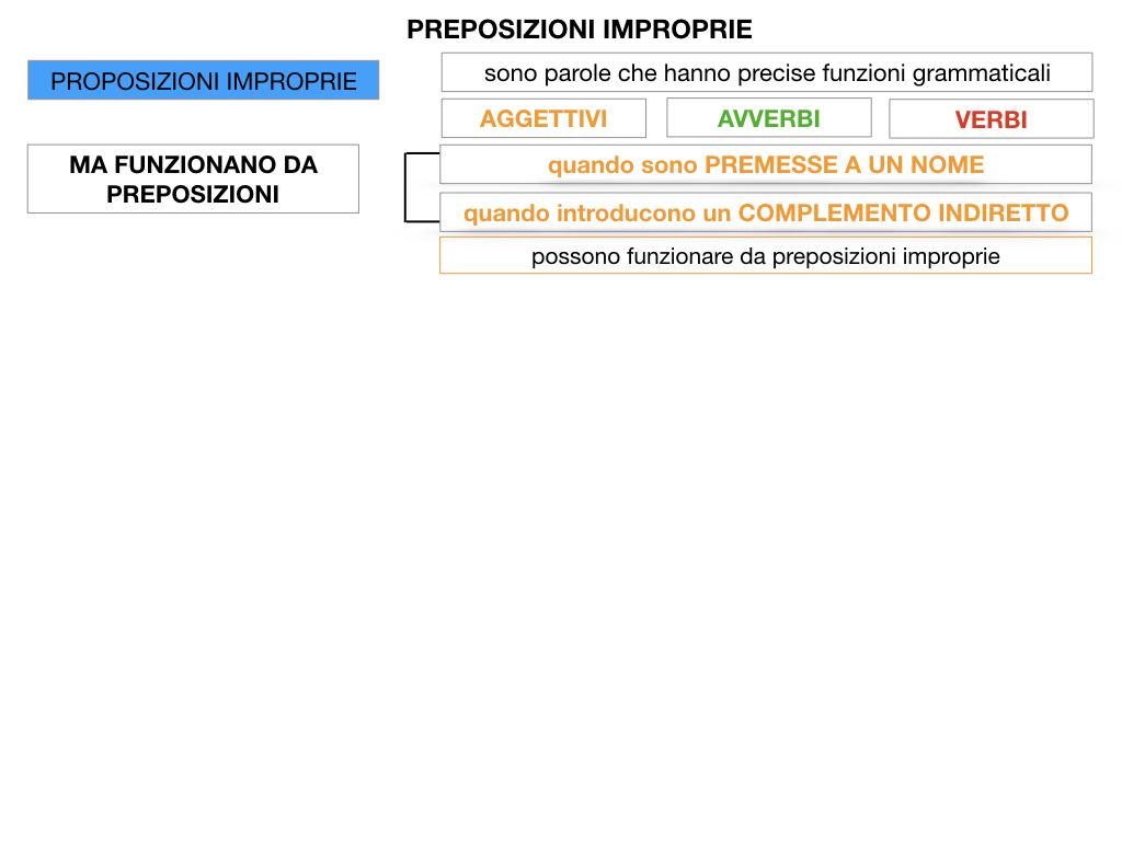 2.PREPOSIZIONI_IMPROPRIE_SIMULAZIONE.116