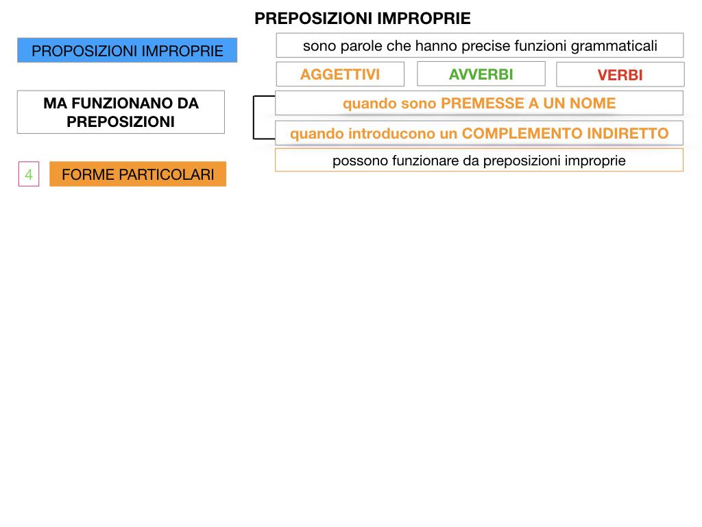 2.PREPOSIZIONI_IMPROPRIE_SIMULAZIONE.117