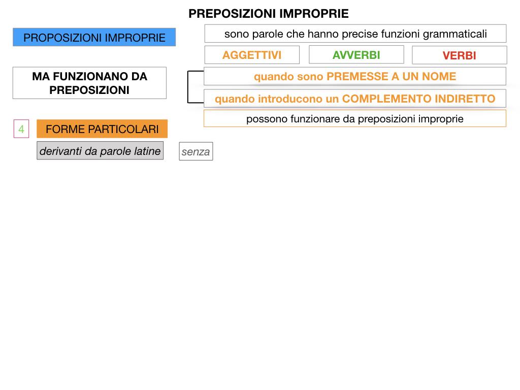 2.PREPOSIZIONI_IMPROPRIE_SIMULAZIONE.119