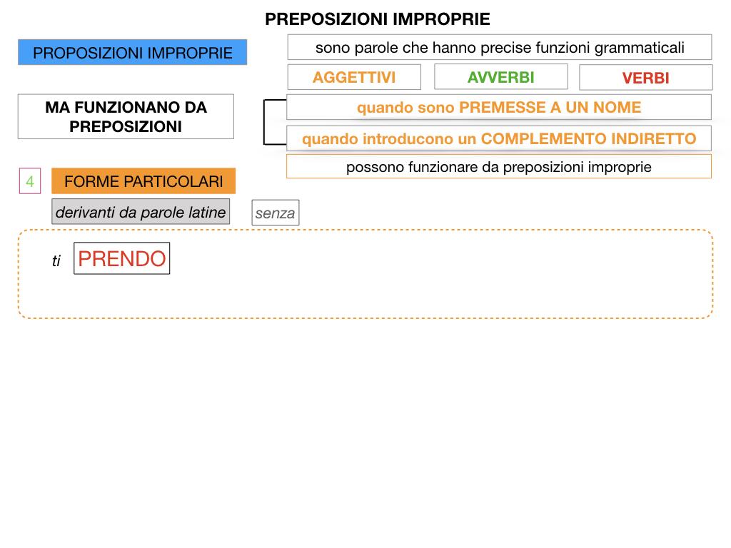 2.PREPOSIZIONI_IMPROPRIE_SIMULAZIONE.121