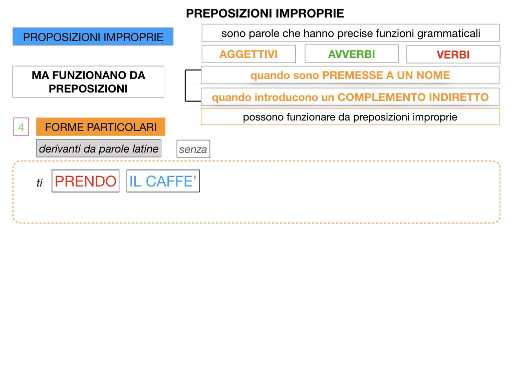 2.PREPOSIZIONI_IMPROPRIE_SIMULAZIONE.122
