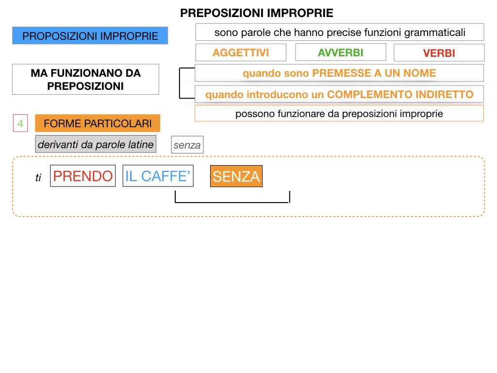 2.PREPOSIZIONI_IMPROPRIE_SIMULAZIONE.123
