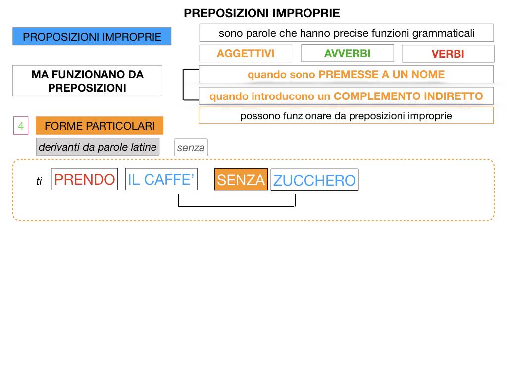 2.PREPOSIZIONI_IMPROPRIE_SIMULAZIONE.124