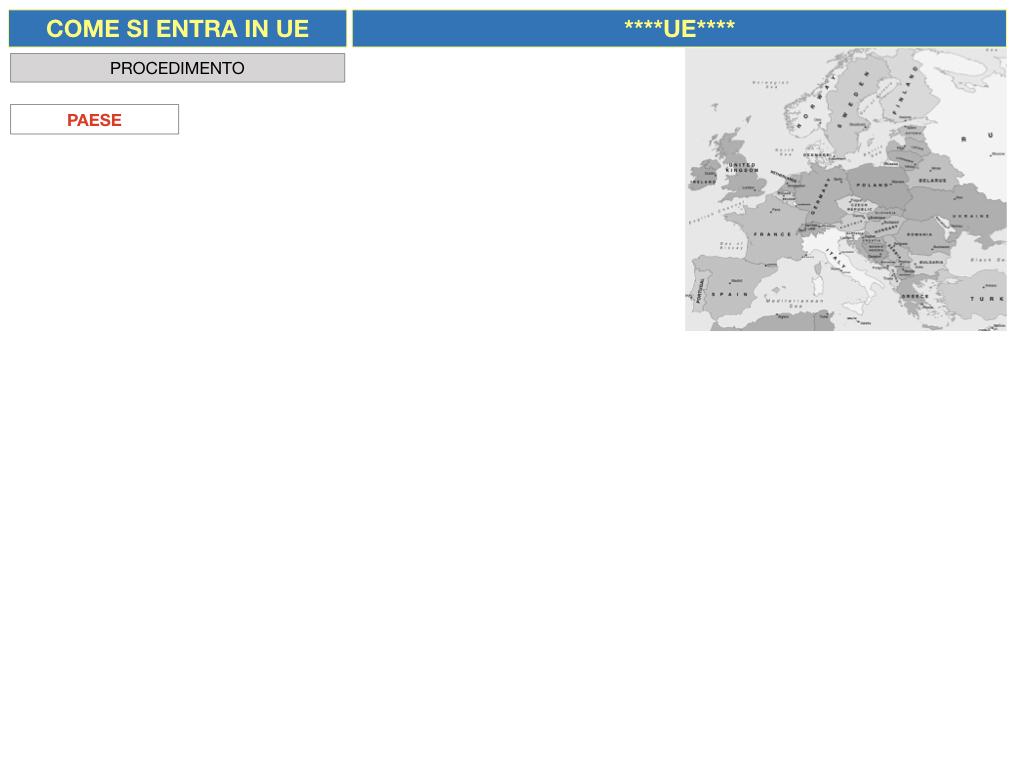 3. COME SI ENTRA IN UE E LA COSTITUZIONE EUROPEA_SIMULAZIONE.004