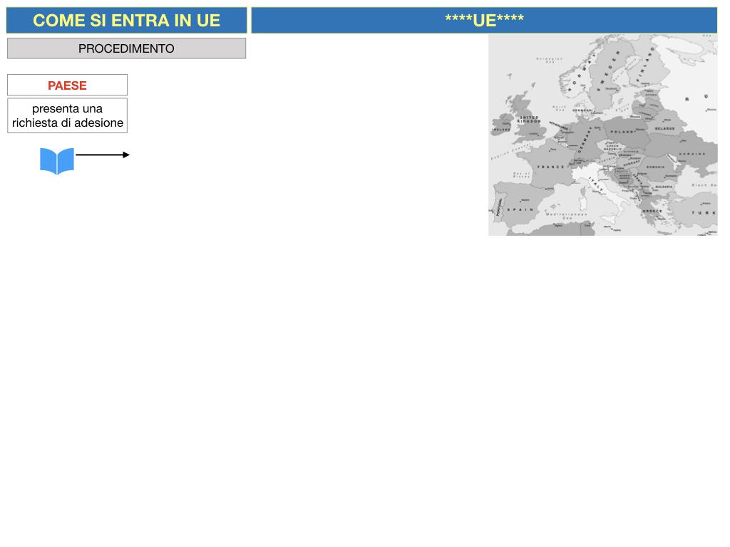 3. COME SI ENTRA IN UE E LA COSTITUZIONE EUROPEA_SIMULAZIONE.005