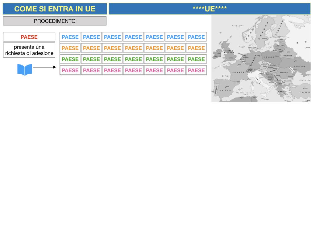 3. COME SI ENTRA IN UE E LA COSTITUZIONE EUROPEA_SIMULAZIONE.006