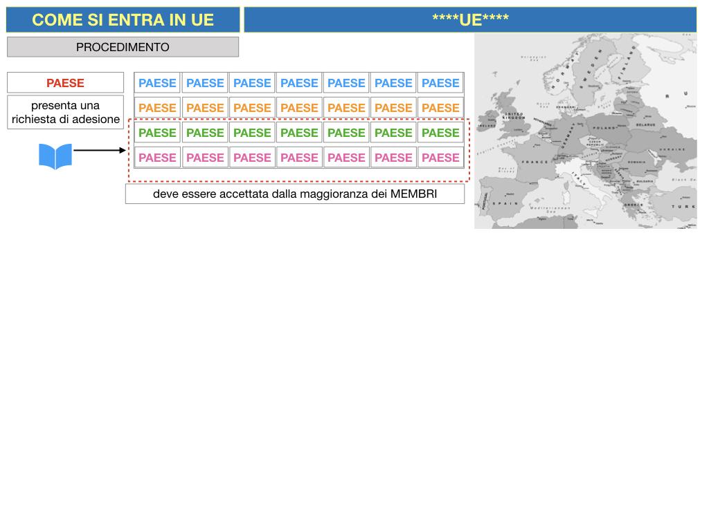 3. COME SI ENTRA IN UE E LA COSTITUZIONE EUROPEA_SIMULAZIONE.007