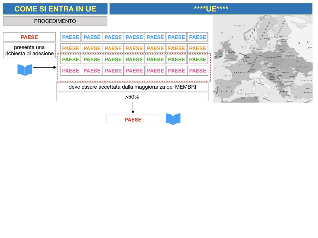 3. COME SI ENTRA IN UE E LA COSTITUZIONE EUROPEA_SIMULAZIONE.009