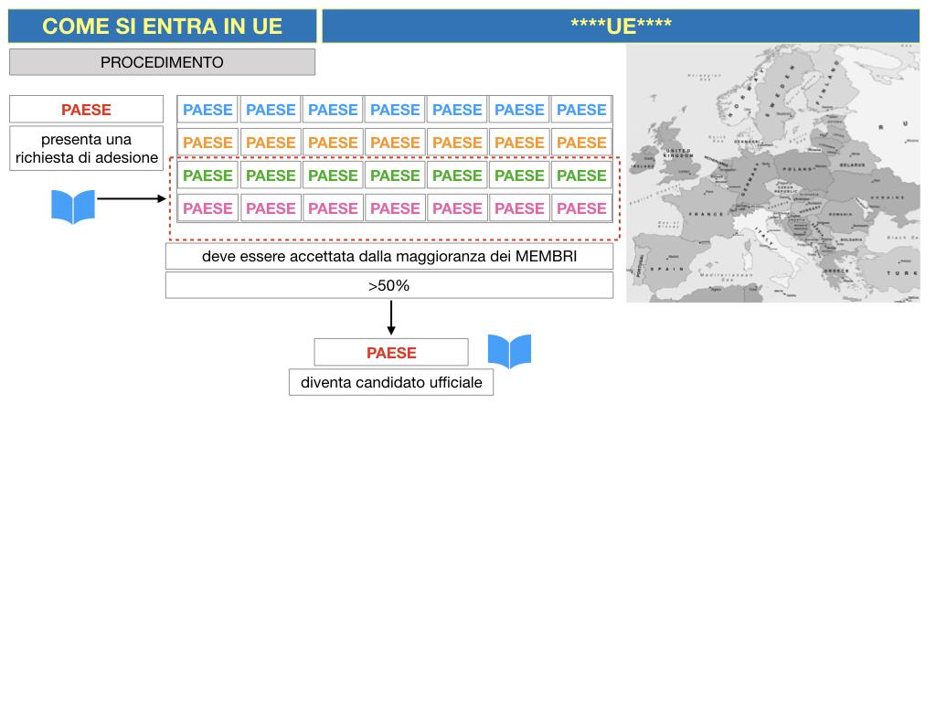 3. COME SI ENTRA IN UE E LA COSTITUZIONE EUROPEA_SIMULAZIONE.010