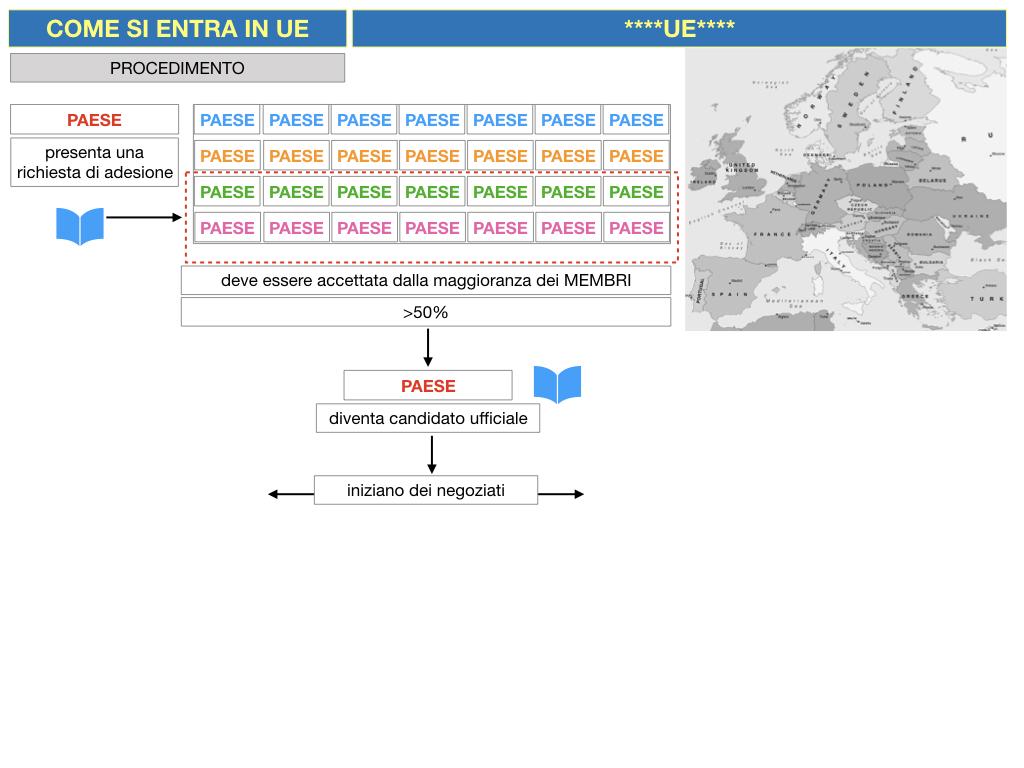 3. COME SI ENTRA IN UE E LA COSTITUZIONE EUROPEA_SIMULAZIONE.011