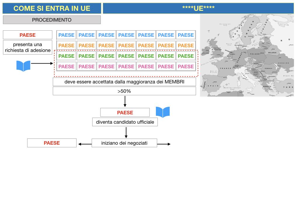3. COME SI ENTRA IN UE E LA COSTITUZIONE EUROPEA_SIMULAZIONE.012