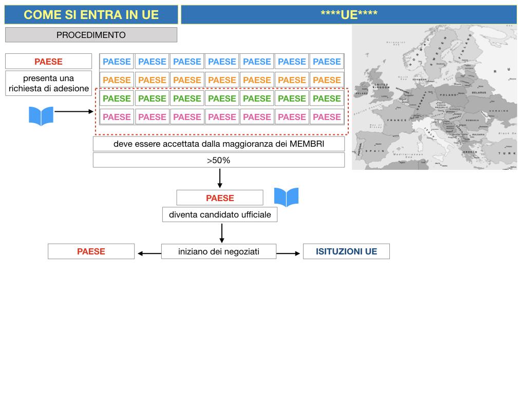 3. COME SI ENTRA IN UE E LA COSTITUZIONE EUROPEA_SIMULAZIONE.013