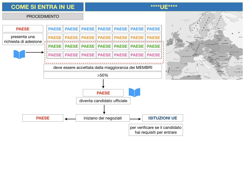 3. COME SI ENTRA IN UE E LA COSTITUZIONE EUROPEA_SIMULAZIONE.014