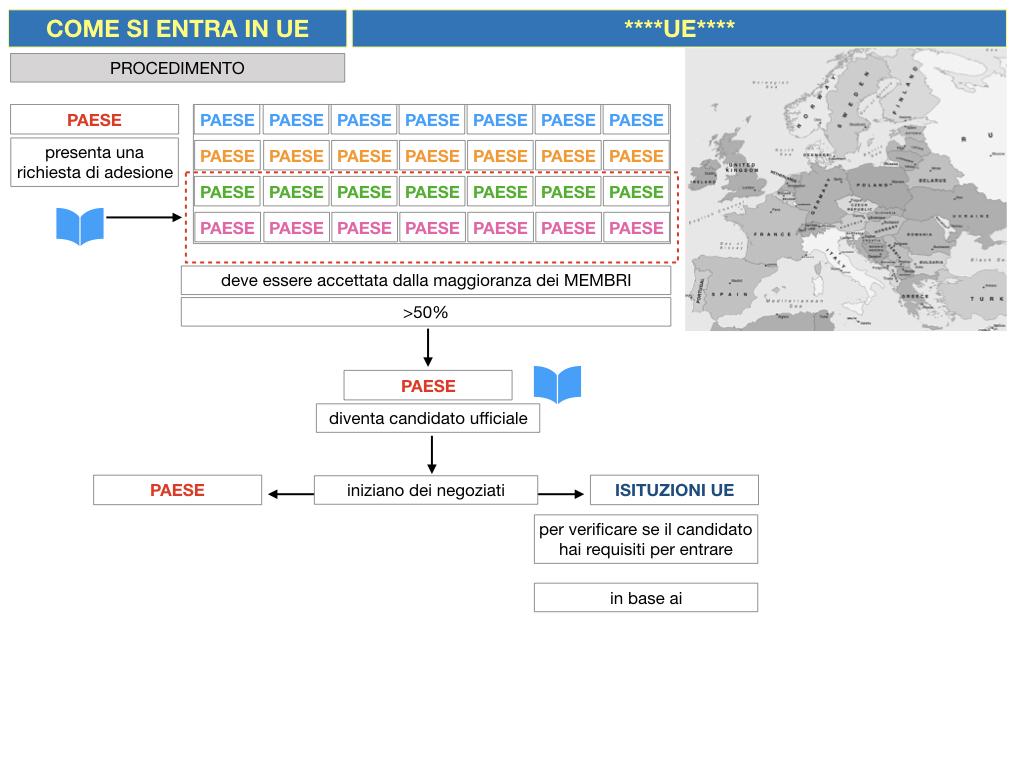 3. COME SI ENTRA IN UE E LA COSTITUZIONE EUROPEA_SIMULAZIONE.015