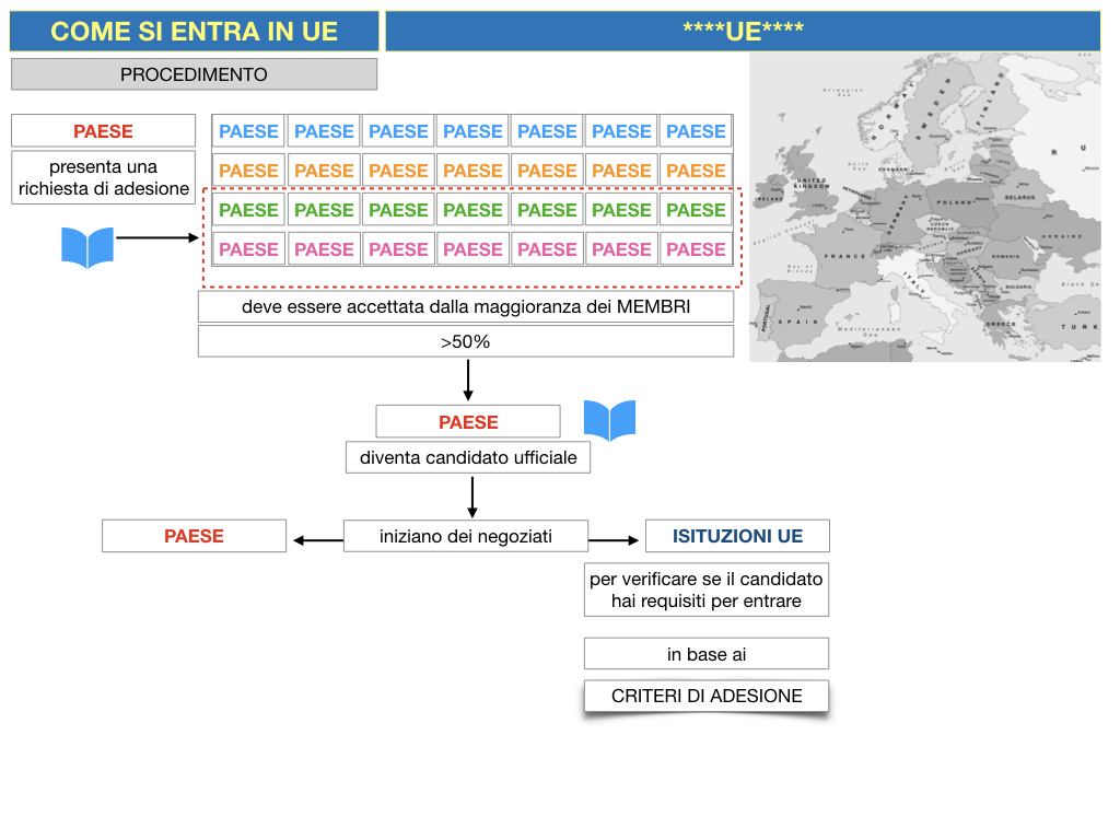 3. COME SI ENTRA IN UE E LA COSTITUZIONE EUROPEA_SIMULAZIONE.016