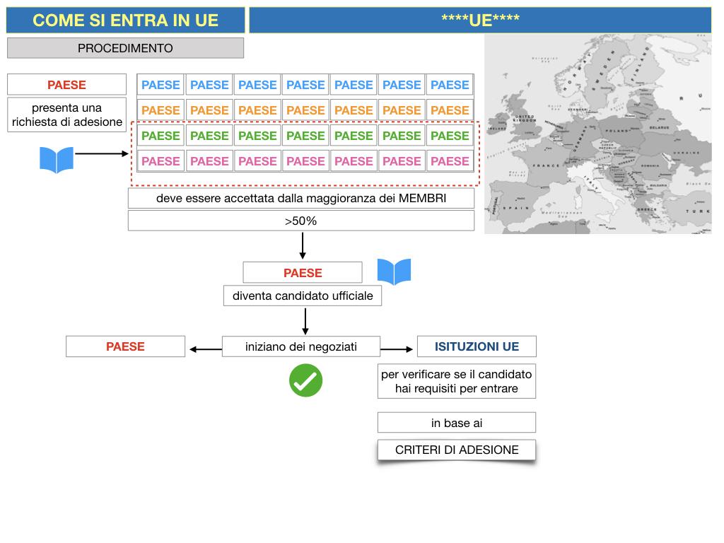3. COME SI ENTRA IN UE E LA COSTITUZIONE EUROPEA_SIMULAZIONE.017