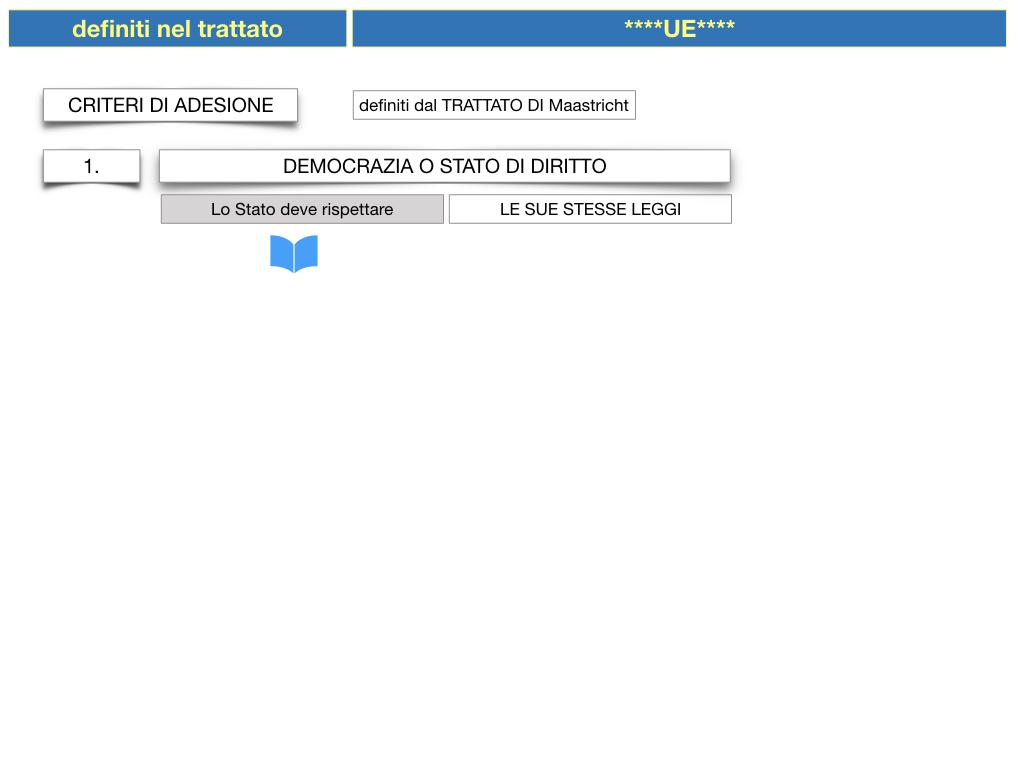 3. COME SI ENTRA IN UE E LA COSTITUZIONE EUROPEA_SIMULAZIONE.022